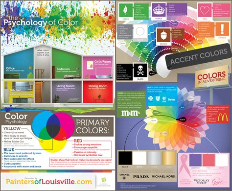 room color psychology innovation design in education aside may 2013