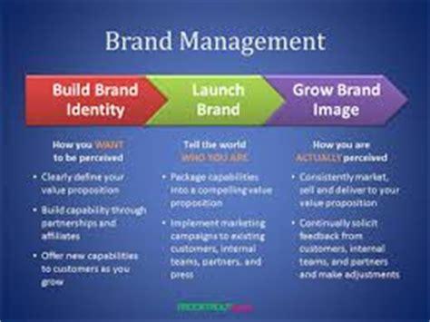 define celebrity in marketing define and discuss on brand management assignment point