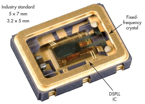 design guidelines for quartz crystal oscillators when instant gratification is a good thing electronic design
