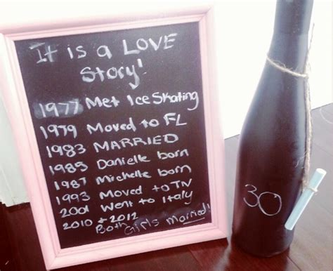 Wedding Anniversary Gift Ideas For by The Great Moment For 30th Wedding Anniversary Ideas