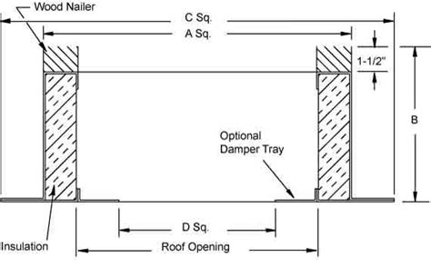 exhaust fan curb adapters gemini centrifugal ceiling wall cabinet fan