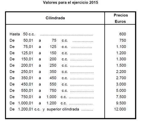 tablas de isr mexico 2015 tabla de impuestos mexico 2015 tabla impuestos 2016