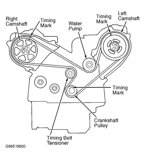 1992 subaru loyale engine 1992 subaru loyale engine diagram subaru auto wiring diagram