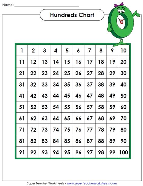 printable one hundreds chart free worksheets 187 number square 1 100 free math