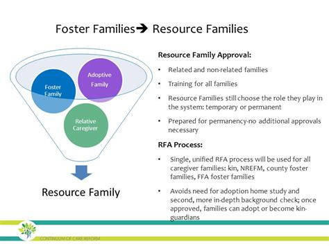 Foster Care Background Check California S Child Welfare Continuum Of Care Reform Ccr Overview California