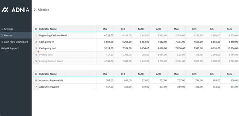 Cash Flow Dashboard Template Adnia Solutions Flow Dashboard Excel Template
