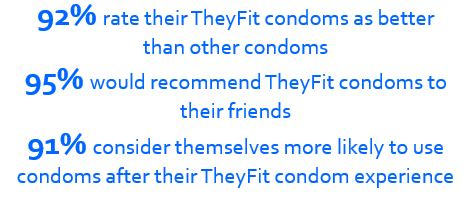 Buku Why Condoms Aren T Safe theyfit revealed most large condoms aren t