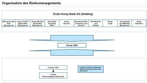 erste bank organigramm risikomanagement