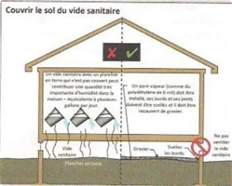 Vide Sanitaire Humide by Comment Comprendre Les Besoins De La Ventilation Et De L