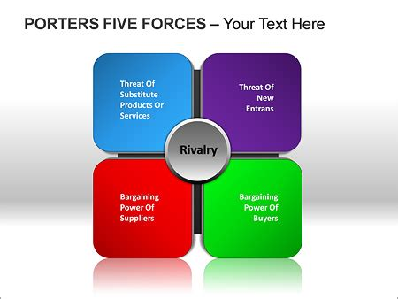 Competitive Rivalry Video Suppliers Power Buyers Thre Porters Five Model Ppt