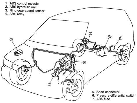 repair guides rear anti lock brake system rabs speed sensor autozone com repair guides rear anti lock brake system rabs general information autozone com