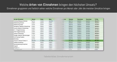 Kleinunternehmer Rechnung Garantie Ea Tabelle Pro Kleinunternehmer 214 Sterreich 2017 Ea Tabelle At