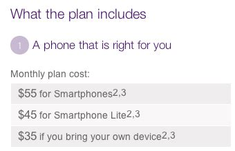 telus new year promotion rogers promos byod discount increases student offers