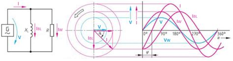 resistor dirangkai paralel rangkaian paralel resistor dengan induktor pada arus bolak balik 1 fasa teknik listrik
