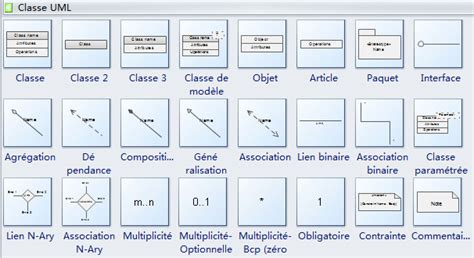 diagramme des classes uml pdf diagramme de classe