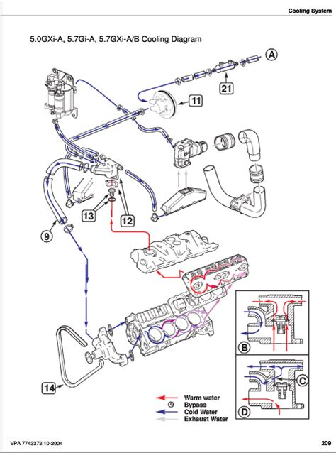 volvo penta cooling system volvo penta cooling system diagram wiring diagram with