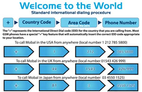 us area code for mobile how to call internationally from a cell phone
