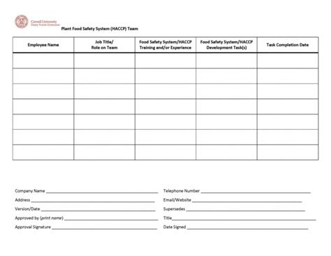 Preliminary Steps Dairy Extension Food Safety Plan Template