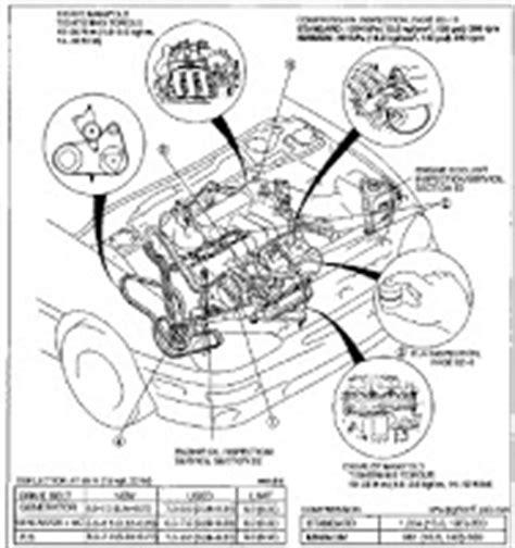 small engine maintenance and repair 1995 mazda mx 3 free book repair manuals mazda mx3 v6 1995 repair manual online manual sharing