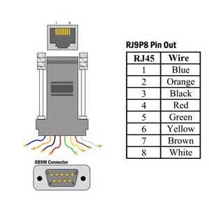db9 to rj45 modular adapter rj9p8