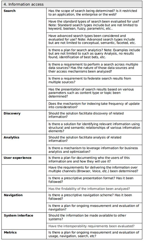 application design considerations building an information architecture checklist