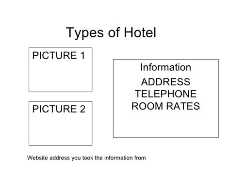 types of hotel room rates types of hotel classwork