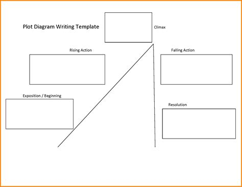 functional block diagram template wiring diagrams wiring