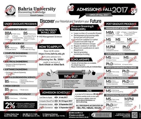 Bs Mba by Bahria Admission In Mba Bba Bs Mba And Ms