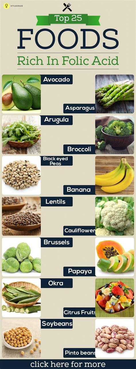 Appeton Essentials Folic Acid best 25 folic acid ideas only on top