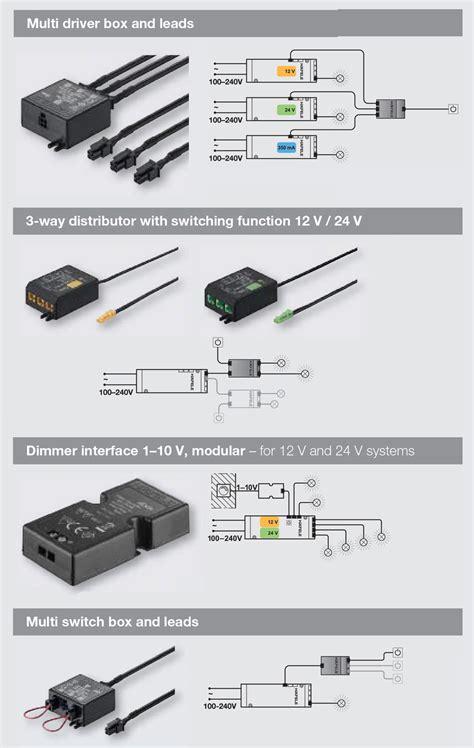 led lighting types  drivers harbor city supply