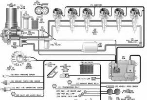 Fuel System Operation Heui Fuel System Operation Heui Free Engine Image For