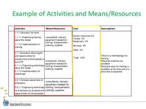 Blind Children Activities Preparing A Logical Framework For Your Project