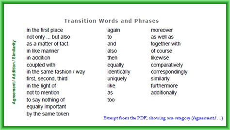what are the essay transitions between paragraphs essay