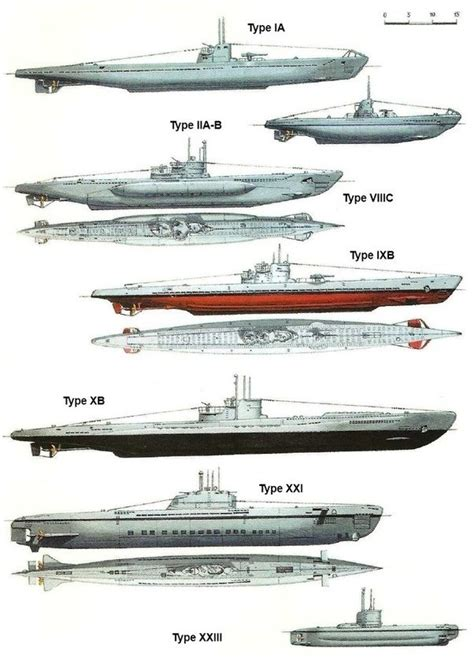 german u boats ww2 types what are the different types of submarines and how do they