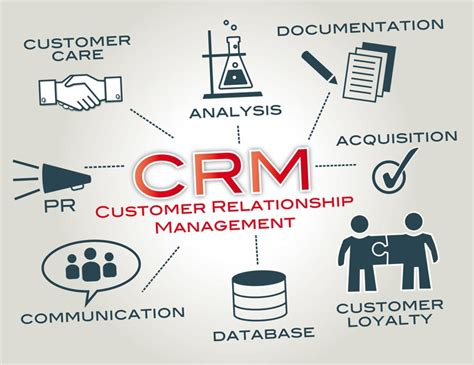 Customer Relationship Management Letter Sle Customer Relationship Management Crm Linkedin