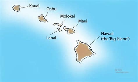hawaiian names image gallery hawaiian islands names
