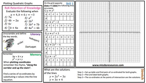 pictures quadratic graphs worksheet getadating