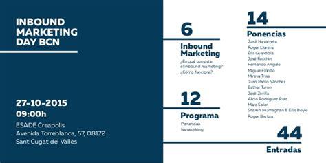 inbound marketing day 2015 inbound marketing day bcn 2015
