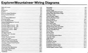 2006 ford explorer mercury mountaineer wiring diagram manual original