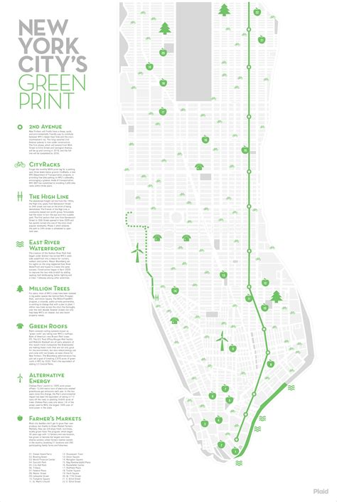 simple map of nyc media archaeology 187 nyc green map ages fast