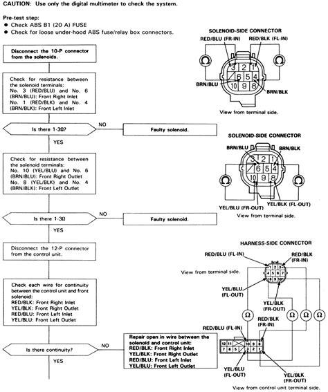 repair anti lock braking 1984 honda cr x spare parts catalogs repair guides anti lock brakes alb abs troubleshooting autozone com