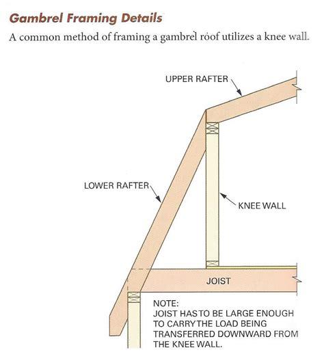 gambrell roof design medeek resources gambrel