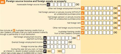 Franking Credit Formula Ato 20 foreign source income and foreign assets or property