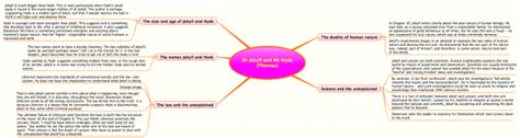 themes of jekyll and hyde imindq dr jekyll and mr hyde themes mind map biggerplate