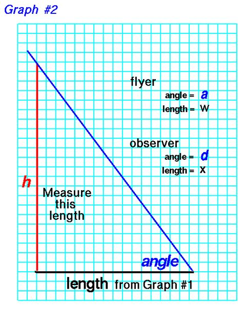 How To Make A Line Graph On Paper - how to make a line graph on paper 28 images