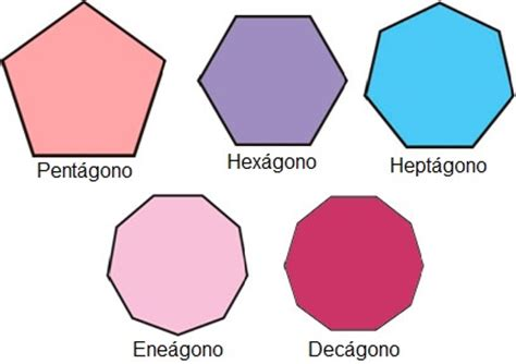 figuras geometricas undecagono pol 237 gonos escola kids