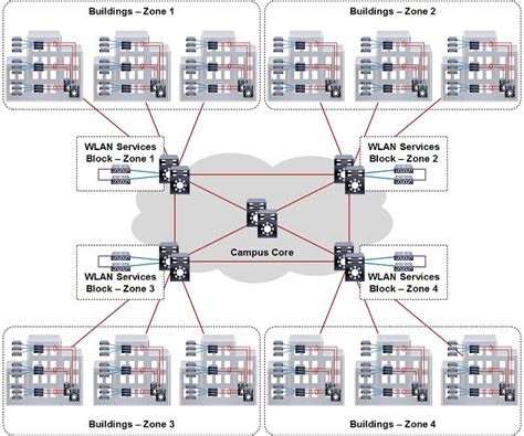 wifi layout guide enterprise mobility 8 1 design guide cisco unified