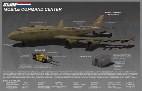 gi joe mobile command center g i joe mobile command center concept by thedream86 on