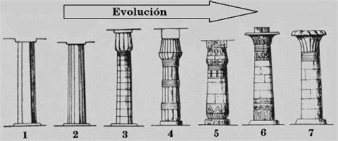 imagenes de columnas egipcias arquitectura del antiguo egipto