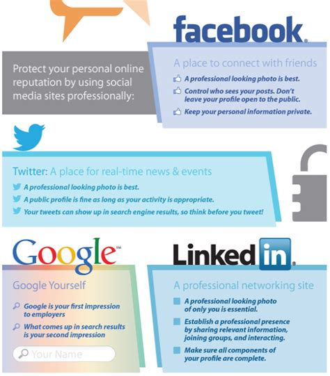 Finder Career Placements 4 Ways Career Services Can Use Infographics For Placement Assistance Esm Digital